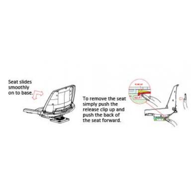 Laivo sėdynės sukiojimo mechanizmas Oceansouth TITAN BASE 2