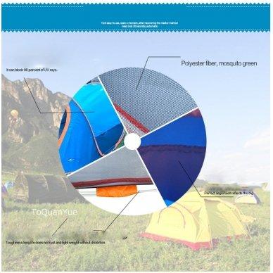 Užuovėja - palapinė (Šviesiai mėlyna) 3